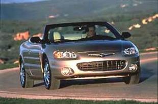 Compte rendu - Salon du Cabriolet & du Coupé 2001.com