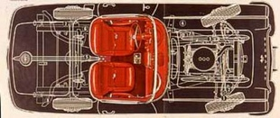 Le juste prix du mythe Corvette - Saga Chevrolet Corvette  Histoire - Page 1.com