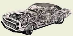 CHEVROLET Camaro et PONTIAC Firebird - Les muscle cars américains  Reportage - Page 1.com