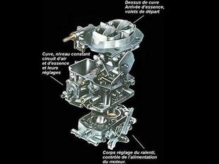 Le moteur quatre temps - Technique - Page 2.com