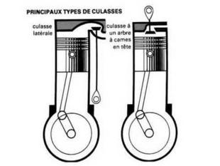 La culasse - Technique - Page 2.com