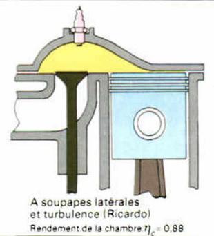 La chambre de combustion technique page 1 for Chambre de combustion annulaire