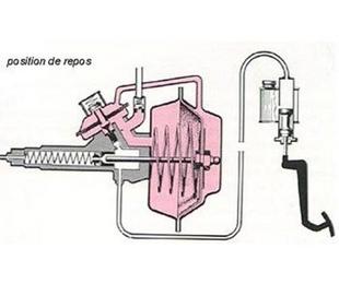 Le servo-frein - Technique - Page 2.com