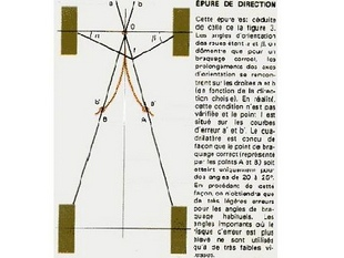 La direction - Technique - Page 1.com