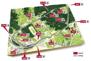 Le Mans 2010 : Audi à la reconquête face à Peugeot - 24 Heures du Mans 2010  Reportage.com