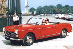 Guide d 39 achat voiture d 39 occasion de 1960 1969 motorlegend - Vieille voiture decapotable ...