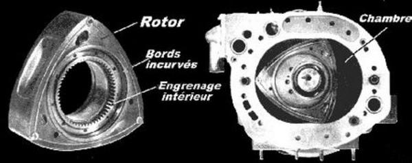 Le moteur à piston rotatif - Technique - Page 1.com