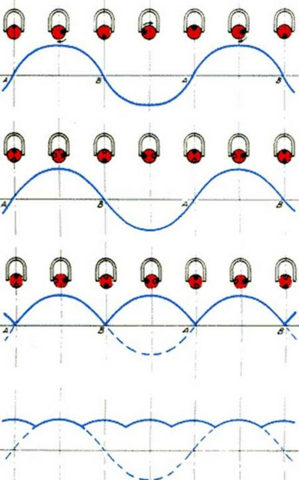 La dynamo - Technique - Page 1.com