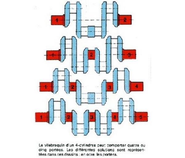 Le vilebrequin - Technique - Page 3.com
