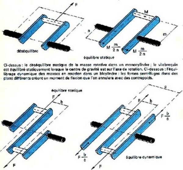 Le vilebrequin - Technique - Page 4.com