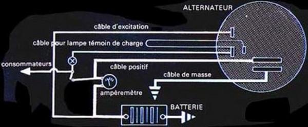 L'alternateur automobile - Technique - Page 2.com