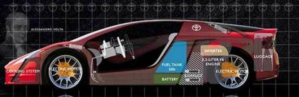 ITAL DESIGN Toyota Volta -  - Page 2.com