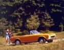 Guide d'achat FIAT 124 Spider