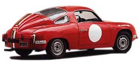 Fiche technique FIAT ABARTH 1000 GT Bialbero