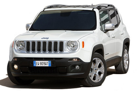 JEEP RENEGADE 2.0 Multijet 140