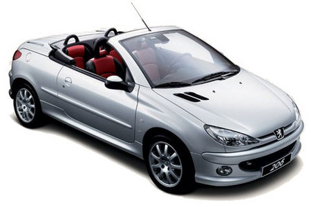fiche technique peugeot 206 cc 16v motorlegend. Black Bedroom Furniture Sets. Home Design Ideas