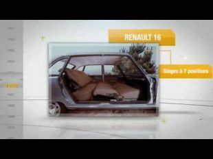 Renault : 115 ans d'innovation