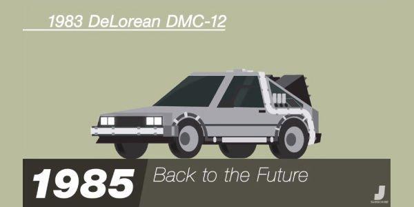 Vidéo : 50 voitures célèbres en animation