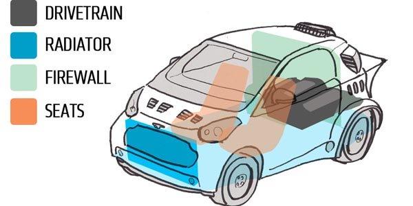 Rumeur : une Aston Martin Cygnet... V8 ?
