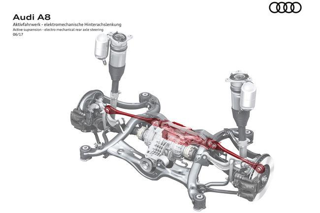 Audi  dévoile la suspension active de sa nouvelle A8