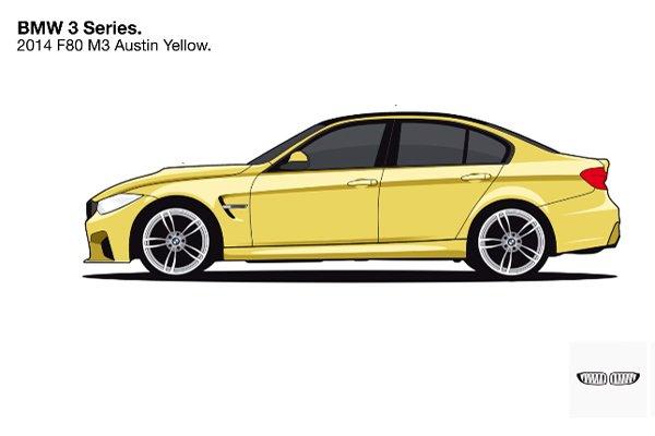 L'évolution de la BMW Série 3 en vidéo