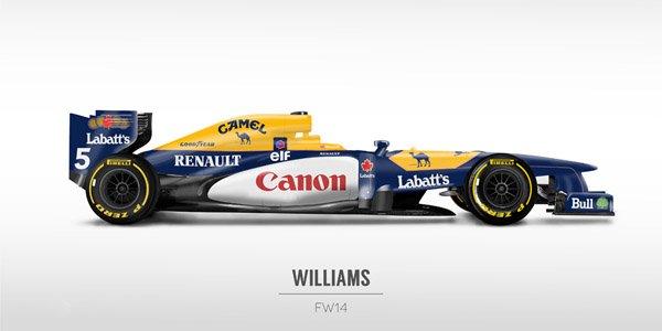 Des F1 modernes au style d'époque