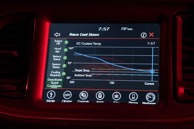 Dodge Challenger SRT Demon : télémétrie embarquée