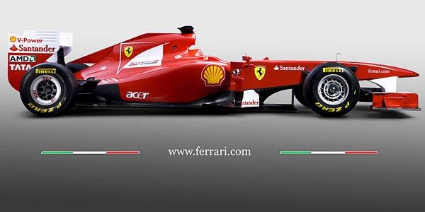 Ford contre Ferrari (MaJ)