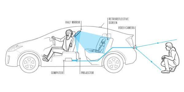 La voiture de demain sera t'elle transparente ?