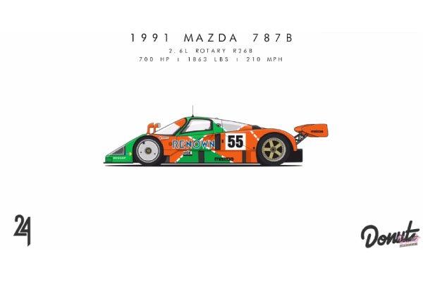 Les vainqueurs des 24 Heures du Mans à travers les âges