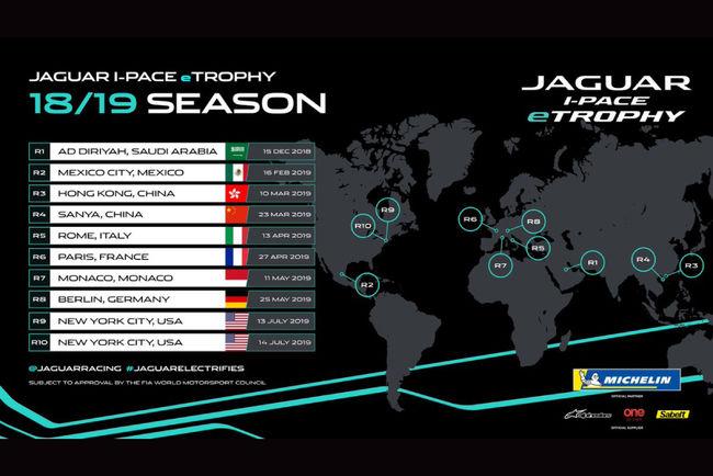 Jaguar I-Pace eTrophy : 10 courses au programme