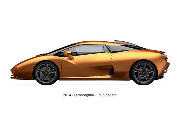Un Roadster Lamborghini l595 Zagato en approche ?