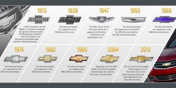 Le logo Chevrolet fête ses cent ans