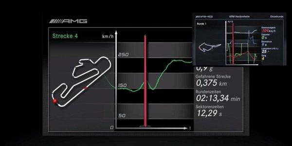 Mercedes AMG Performance Media