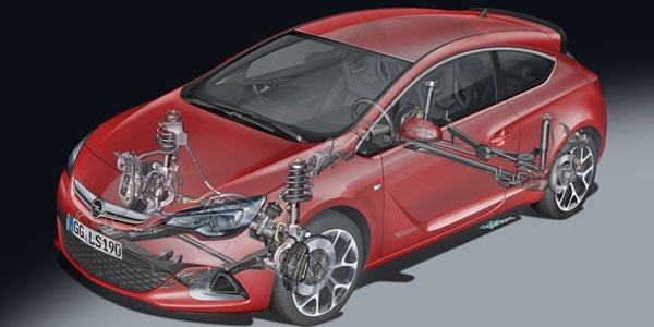L'Opel Astra OPC dévoile ses dessous
