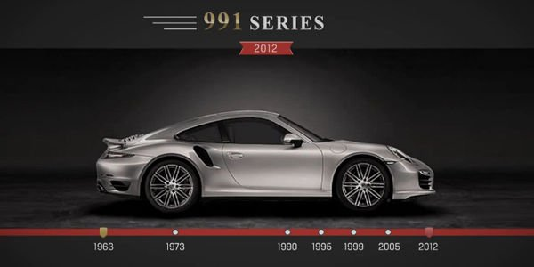 Porsche 911 : 50 ans d'évolution en vidéo