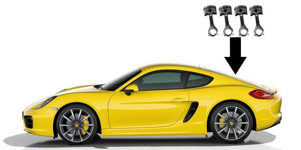 Le retour du 4 cylindres chez Porsche