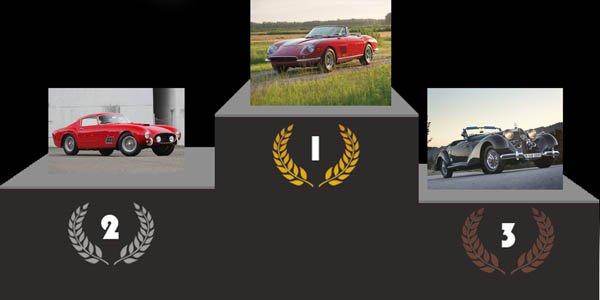 Pebble Beach : les plus chères voitures