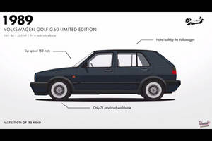 Évolution de la VW Golf par Donut Media