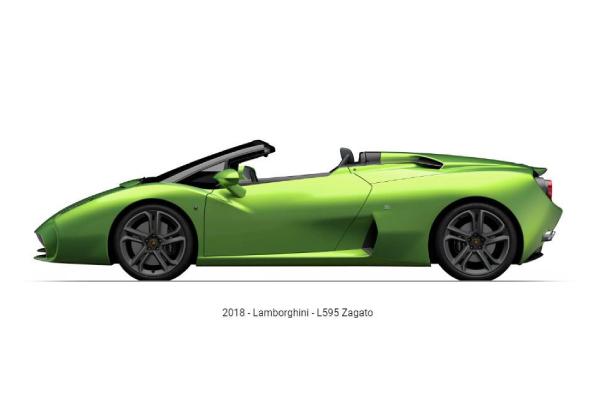 Une L595 Zagato roadster — Lamborghini